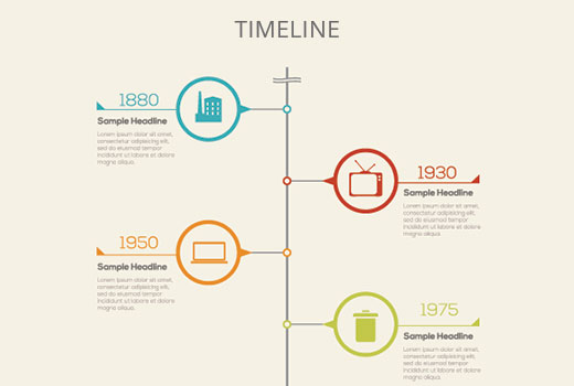Timeline used in an infographic