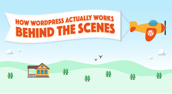 How WordPress Works Behind the Scenes