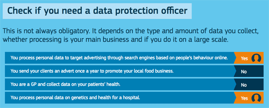 GDPR Data Protection Officer