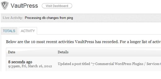 VaultPress Activity