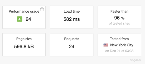 WPEngine speed test results