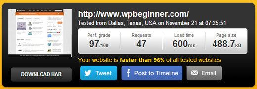 WPBeginner Pingdom November 21st
