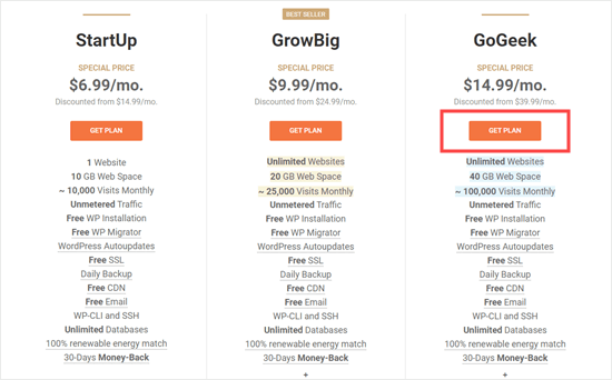 SiteGround's pricing plans (with SiteGround coupon already applied)