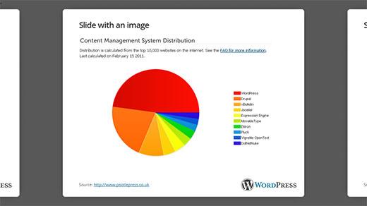 An HTML5 Slideshow Presentation in WordPress