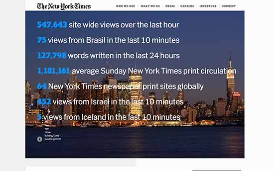 New York Times Şirketi