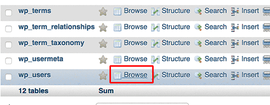 Browse users table in phpMyAdmin