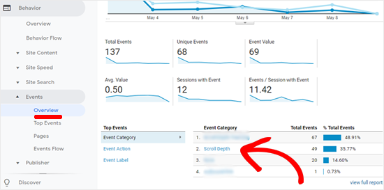 Scroll Depth Data in Google Analytics