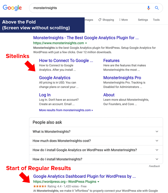 Google Sitelinks Above the Fold (Digital Real Estate)