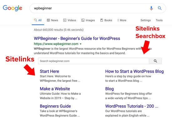 Che cosa sono i sitelink Google?