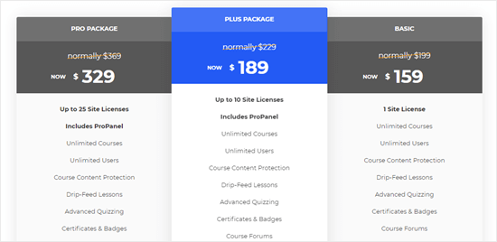 The LearnDash pricing page