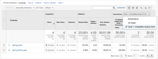 Viewing what percentage of your campaign traffic converted for different goals