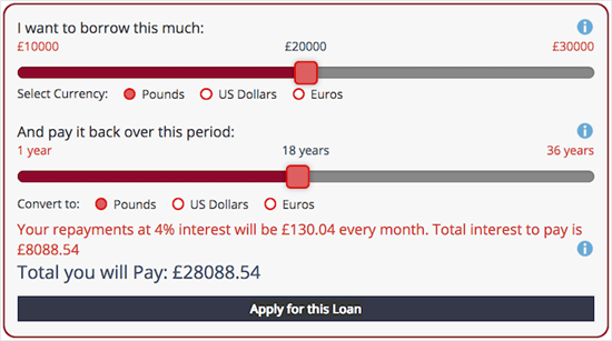 Loan Repayment Calculator plugin for WordPress