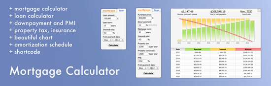 Mortgage Calculator plugin for WordPress